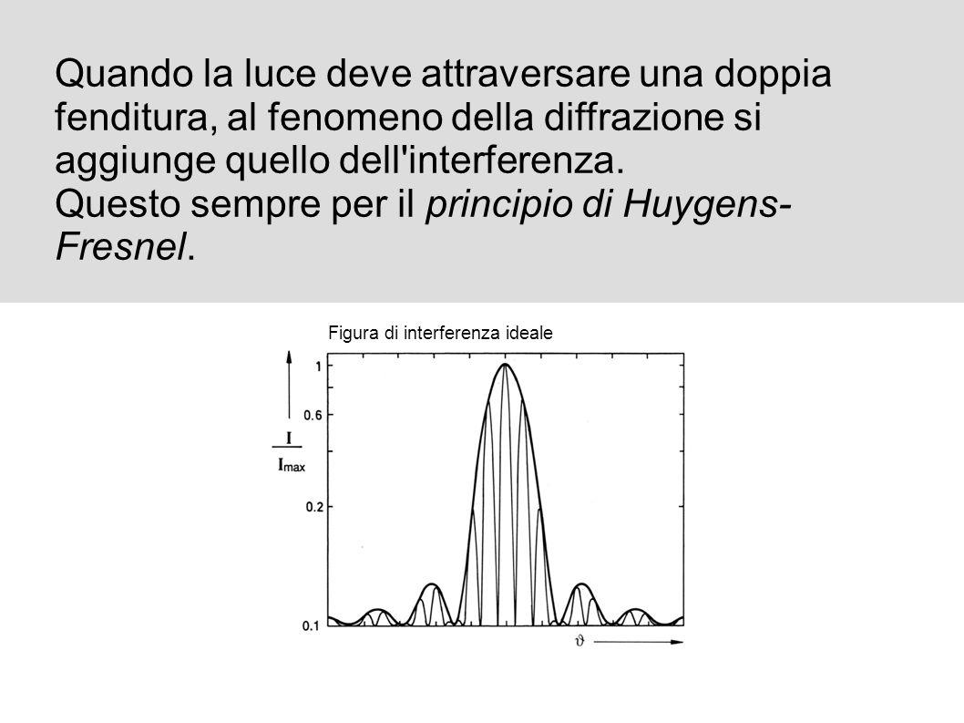Quando la luce deve attraversare una doppia fenditura, al fenomeno della diffrazione si aggiunge quello dell interferenza.