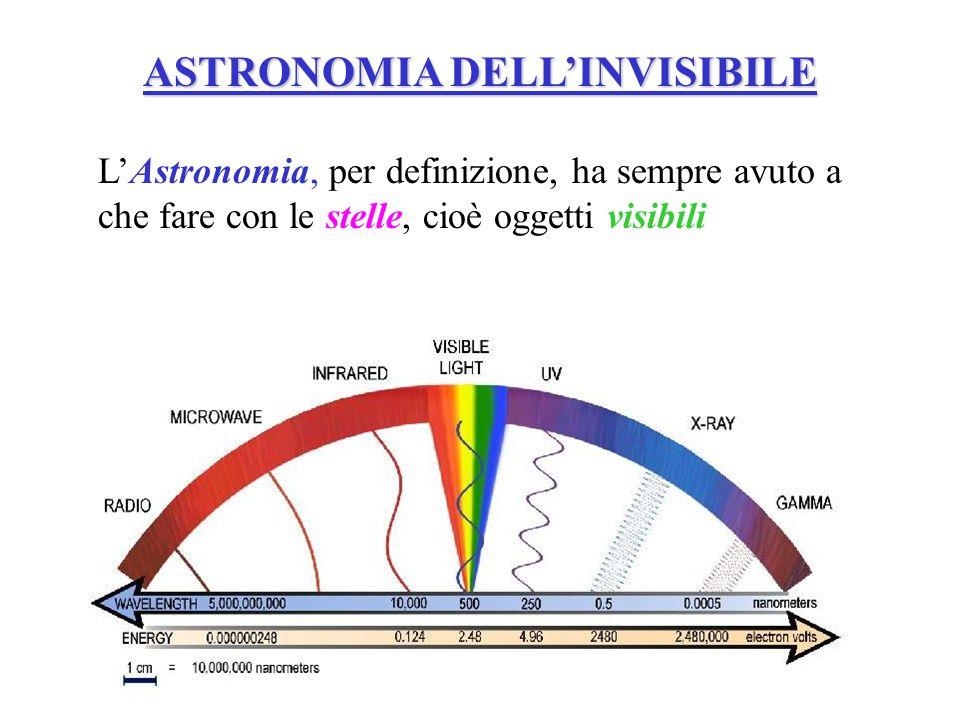 ASTRONOMIA DELL'INVISIBILE L'Astronomia, per definizione, ha sempre avuto a che fare con le stelle, cioè oggetti visibili
