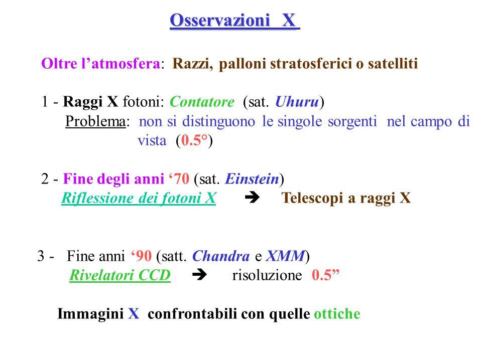 Osservazioni X Oltre l'atmosfera: Razzi, palloni stratosferici o satelliti 1 - Raggi X fotoni: Contatore (sat. Uhuru) Problema: non si distinguono le