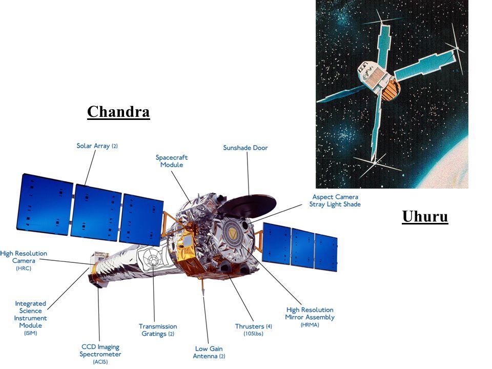 Uhuru Chandra