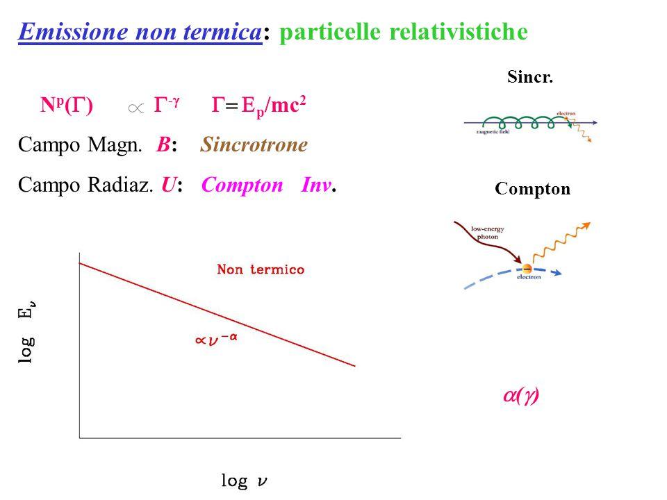 Emissione non termica: particelle relativistiche N p (  )  -     p /mc 2 Campo Magn. B: Sincrotrone Campo Radiaz. U: Compton Inv.  (