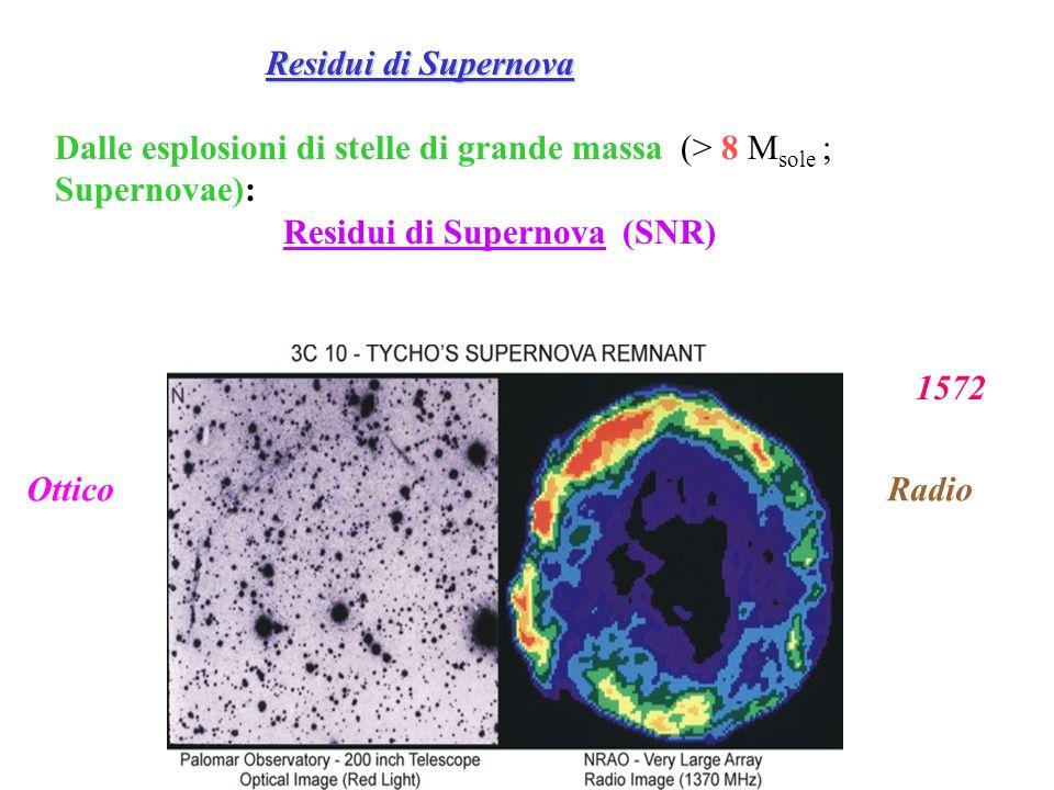 Residui di Supernova Residui di Supernova Dalle esplosioni di stelle di grande massa (> 8 M sole ; Supernovae): Residui di Supernova (SNR) Ottico Radi