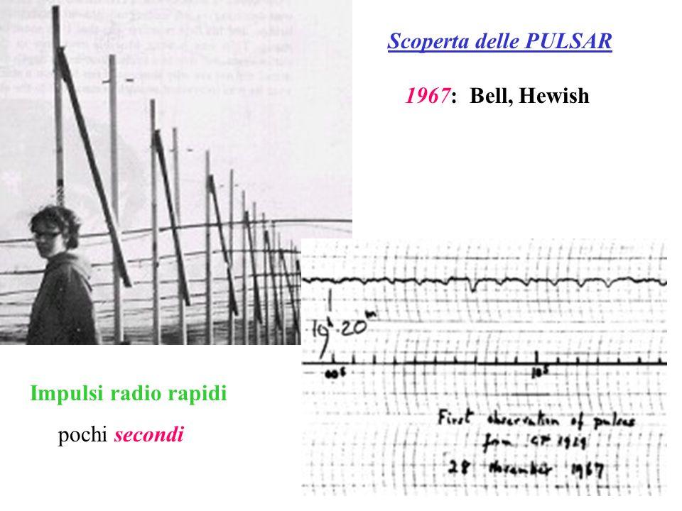 Scoperta delle PULSAR 1967: Bell, Hewish Impulsi radio rapidi pochi secondi