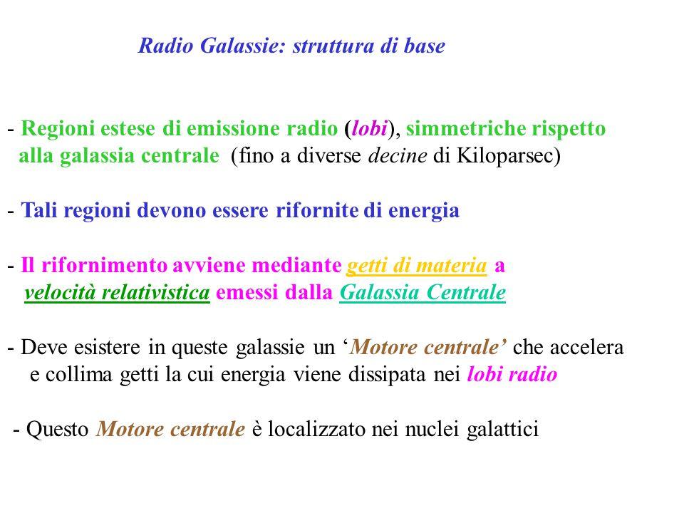 Radio Galassie: struttura di base - Regioni estese di emissione radio (lobi), simmetriche rispetto alla galassia centrale (fino a diverse decine di Ki
