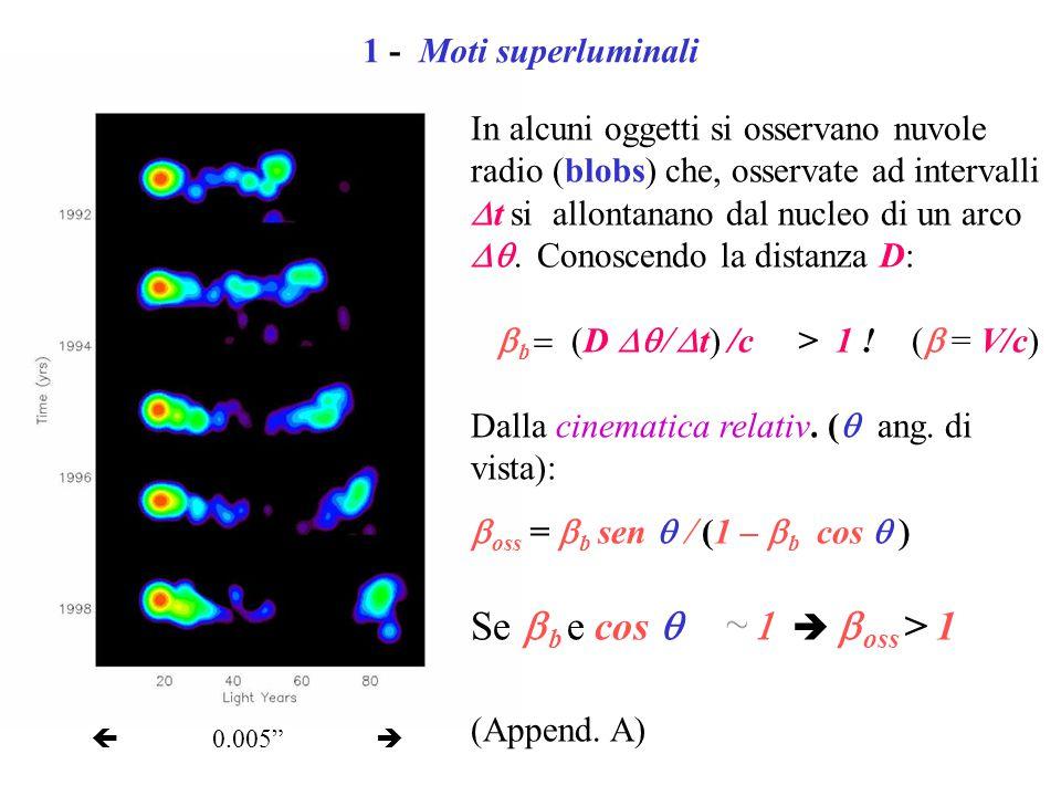 """1 - Moti superluminali  0.005""""  In alcuni oggetti si osservano nuvole radio (blobs) che, osservate ad intervalli  t si allontanano dal nucleo di un"""