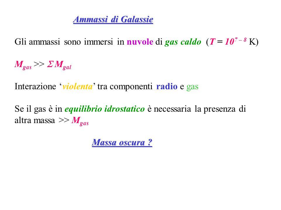 Ammassi di Galassie Gli ammassi sono immersi in nuvole di gas caldo (T = 10 7 – 8 K) M gas >>  M gal Interazione 'violenta' tra componenti radio e ga