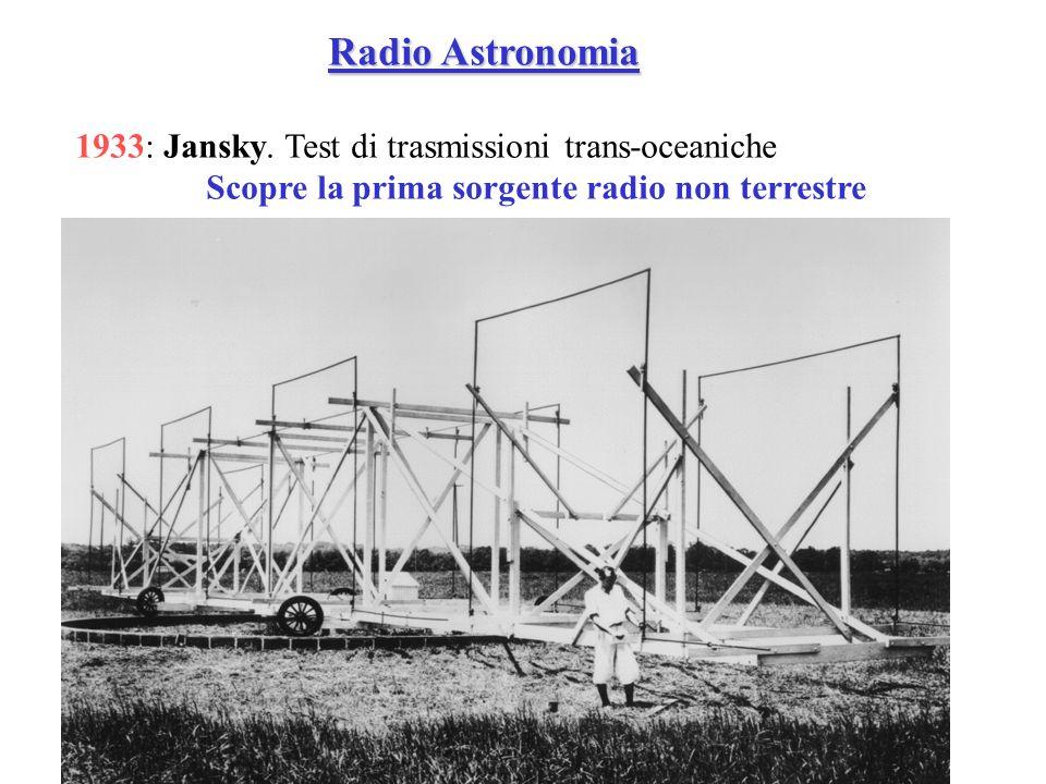 Radio Astronomia Radio Astronomia 1933: Jansky. Test di trasmissioni trans-oceaniche Scopre la prima sorgente radio non terrestre