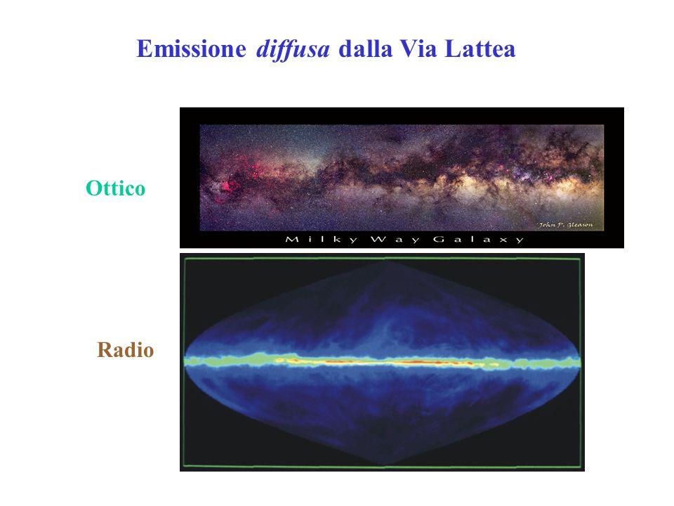 Ottico Radio Emissione diffusa dalla Via Lattea