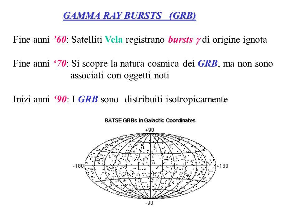 GAMMA RAY BURSTS (GRB) GAMMA RAY BURSTS (GRB) Fine anni '60: Satelliti Vela registrano bursts  di  origine ignota Fine anni '70: Si scopre la natur
