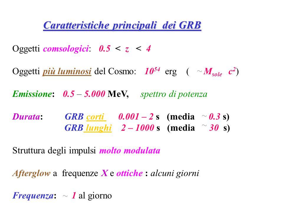 Caratteristiche principali dei GRB Oggetti comsologici: 0.5 < z < 4 Oggetti più luminosi del Cosmo: 10 54 erg ( M sole c 2 ) Emissione: 0.5 – 5.000 Me