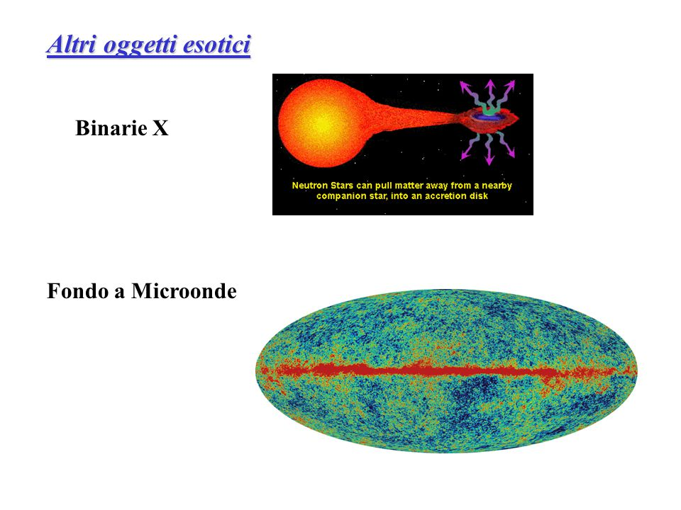Altri oggetti esotici Binarie X Fondo a Microonde