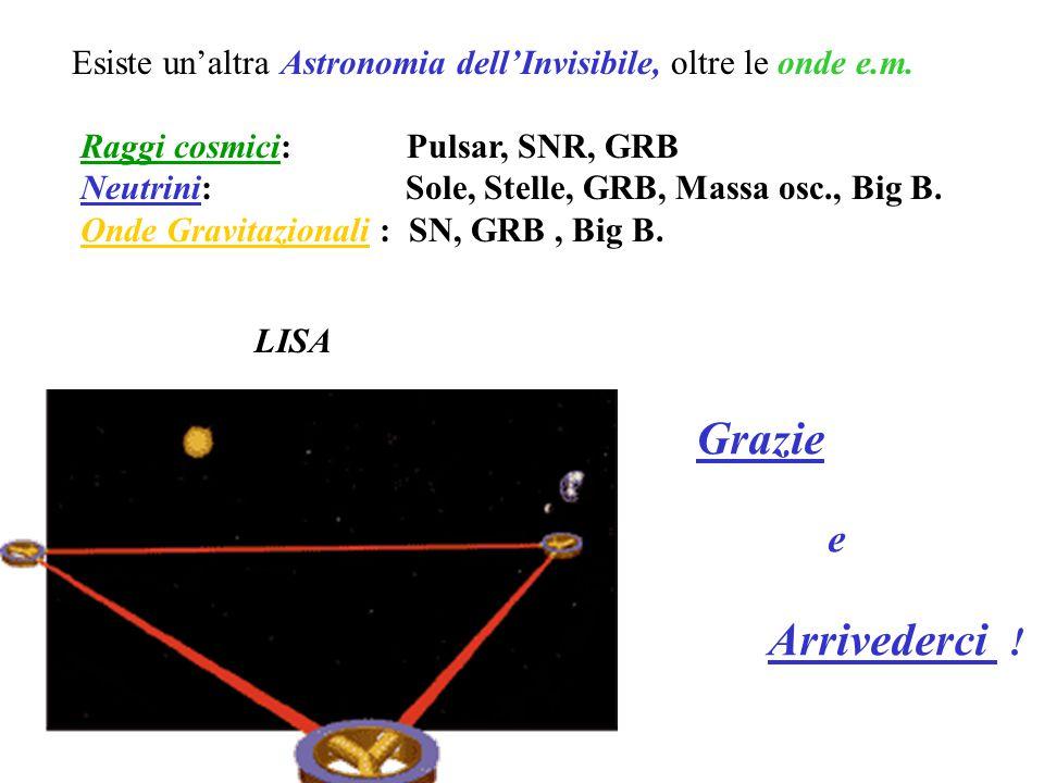 Esiste un'altra Astronomia dell'Invisibile, oltre le onde e.m. Raggi cosmici: Pulsar, SNR, GRB Neutrini: Sole, Stelle, GRB, Massa osc., Big B. Onde Gr