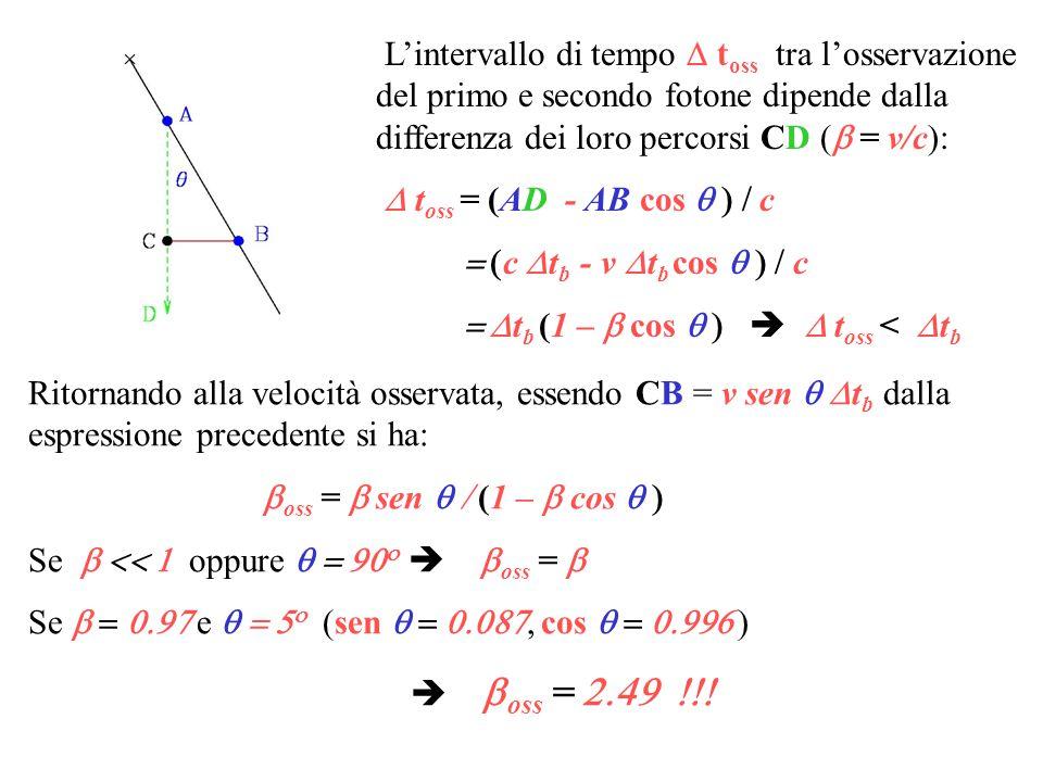 L'intervallo di tempo  t oss tra l'osservazione del primo e secondo fotone dipende dalla differenza dei loro percorsi CD (  = v/c):  t oss = (AD