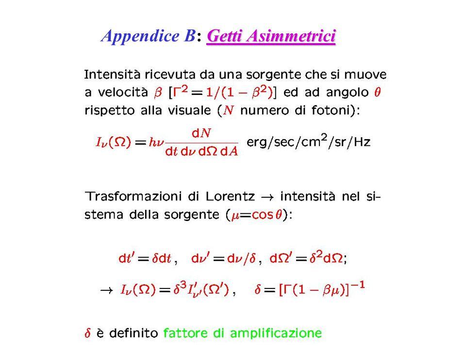 Getti Asimmetrici Appendice B: Getti Asimmetrici