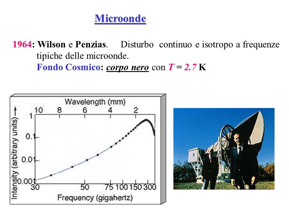 Microonde 1964: Wilson e Penzias. Disturbo continuo e isotropo a frequenze tipiche delle microonde. Fondo Cosmico: corpo nero con T = 2.7 K