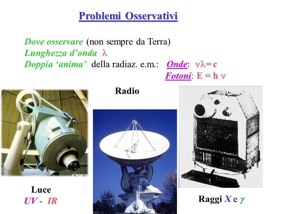 Osservazioni Radio Radiotelescopio: stesso principio del telescopio riflettore Problema con la risoluzione angolare:  /D Occhio 1' Telescopio (D = 5 m.) 0.02 Radio 1° (3 GHz) Radio (D = 300 m.) 1' Grande passo in avanti tecnologico: Riley (1965) Risoluzione angolare: 0.01 – 0.001