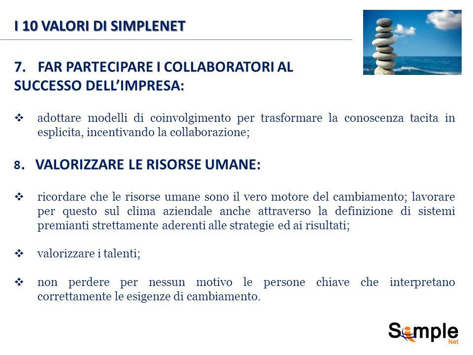 I 10 VALORI DI SIMPLENET 7.FAR PARTECIPARE I COLLABORATORI AL SUCCESSO DELL'IMPRESA:  adottare modelli di coinvolgimento per trasformare la conoscenza tacita in esplicita, incentivando la collaborazione; 8.