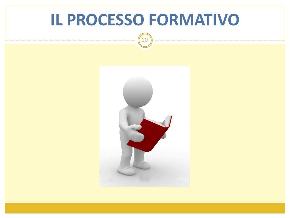 10 IL PROCESSO FORMATIVO