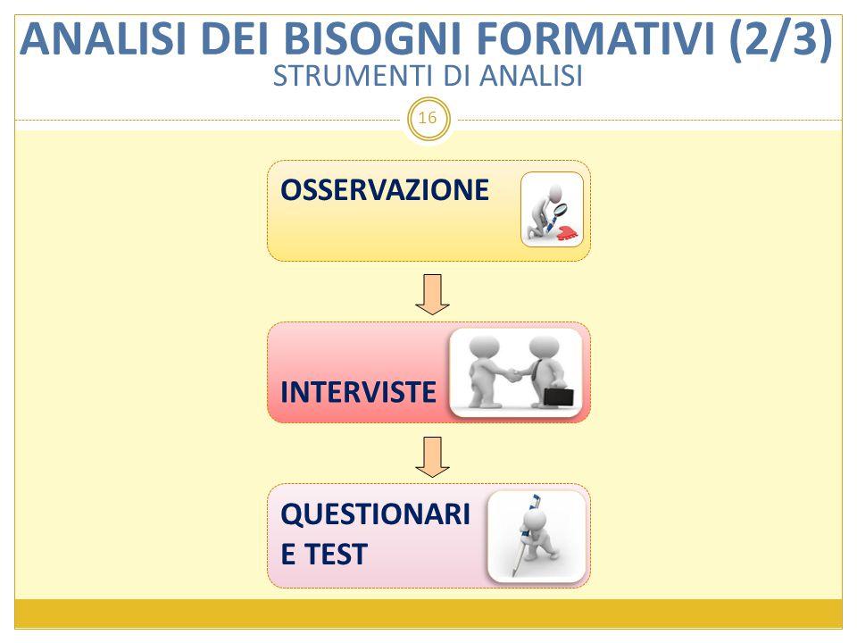 16 ANALISI DEI BISOGNI FORMATIVI (2/3) INTERVISTE QUESTIONARI E TEST OSSERVAZIONE STRUMENTI DI ANALISI