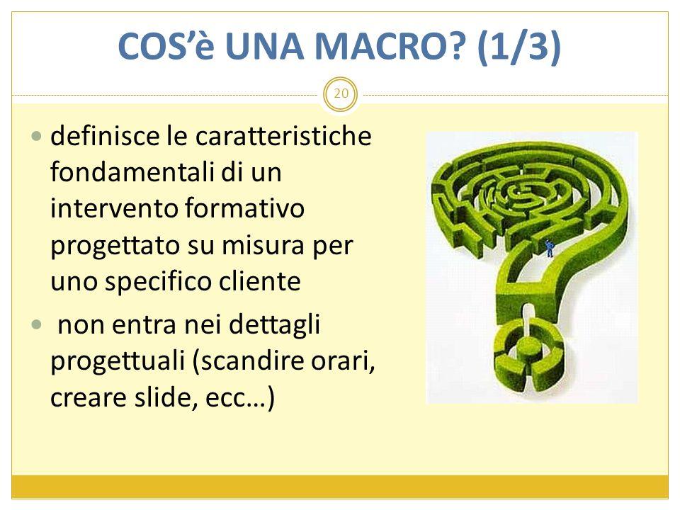 20 definisce le caratteristiche fondamentali di un intervento formativo progettato su misura per uno specifico cliente non entra nei dettagli progettu
