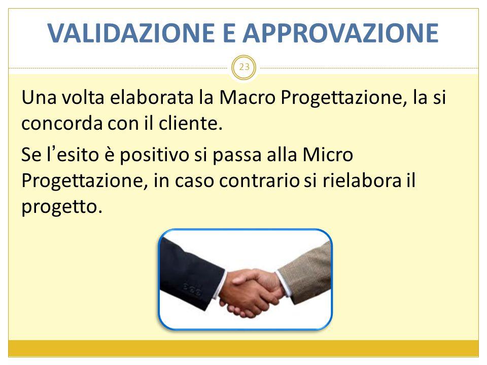 23 Una volta elaborata la Macro Progettazione, la si concorda con il cliente. Se l'esito è positivo si passa alla Micro Progettazione, in caso contrar