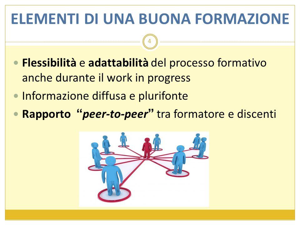 """Flessibilità e adattabilità del processo formativo anche durante il work in progress Informazione diffusa e plurifonte Rapporto """"peer-to-peer"""" tra for"""