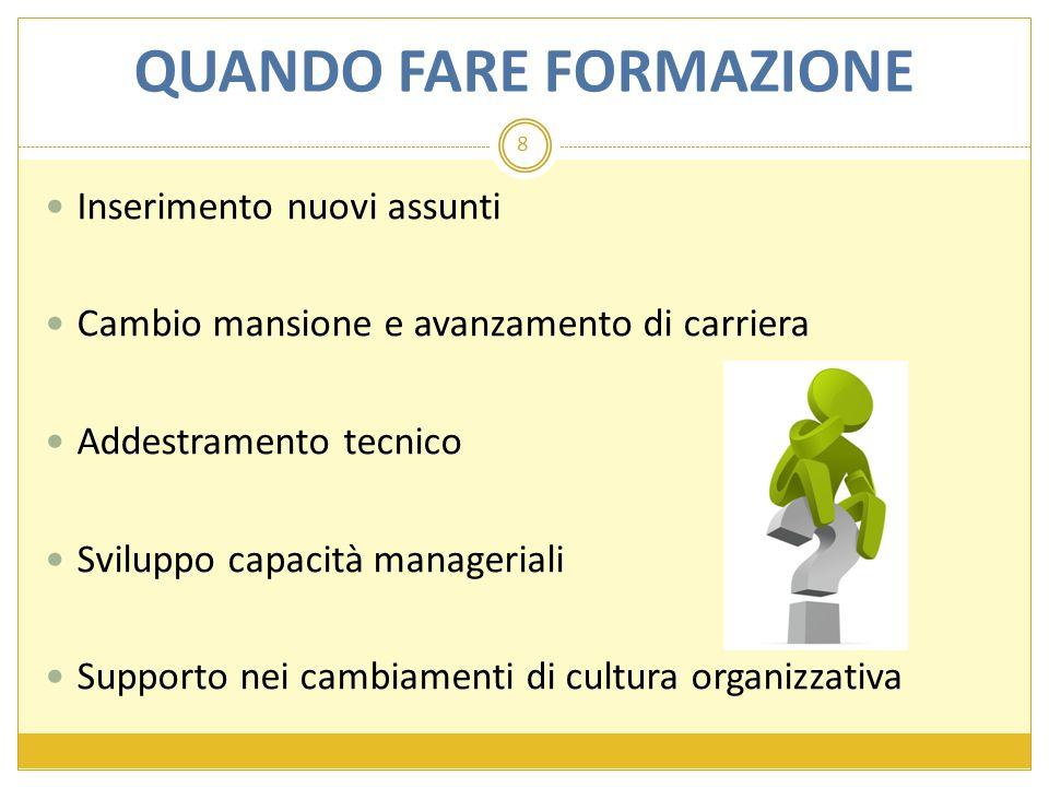 Inserimento nuovi assunti Cambio mansione e avanzamento di carriera Addestramento tecnico Sviluppo capacità manageriali Supporto nei cambiamenti di cu