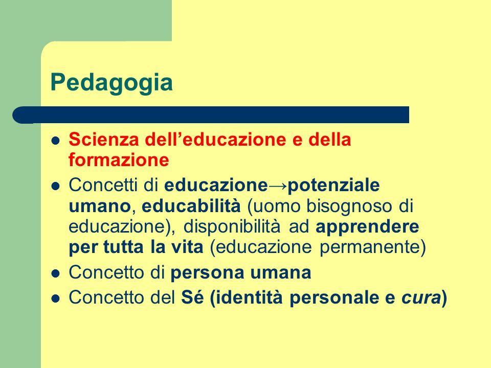 Pedagogia Scienza dell'educazione e della formazione Concetti di educazione→potenziale umano, educabilità (uomo bisognoso di educazione), disponibilit