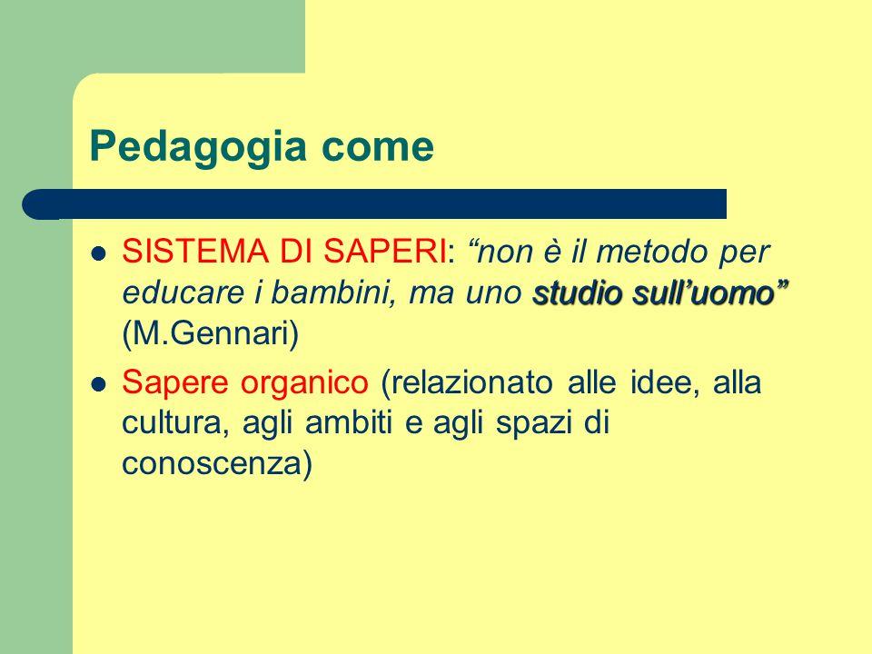 """Pedagogia come studio sull'uomo"""" SISTEMA DI SAPERI: """"non è il metodo per educare i bambini, ma uno studio sull'uomo"""" (M.Gennari) Sapere organico (rela"""