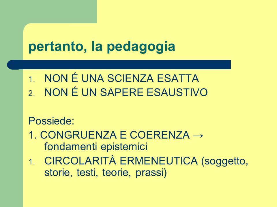 pertanto, la pedagogia 1. NON É UNA SCIENZA ESATTA 2. NON É UN SAPERE ESAUSTIVO Possiede: 1. CONGRUENZA E COERENZA → fondamenti epistemici 1. CIRCOLAR