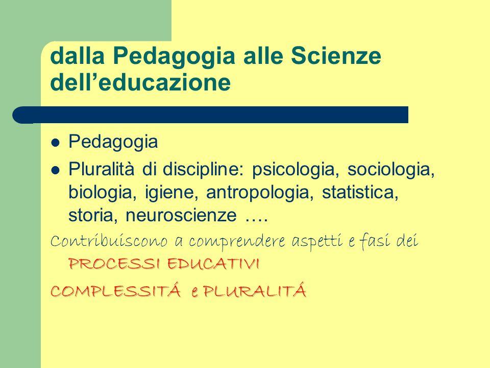 dalla Pedagogia alle Scienze dell'educazione Pedagogia Pluralità di discipline: psicologia, sociologia, biologia, igiene, antropologia, statistica, st