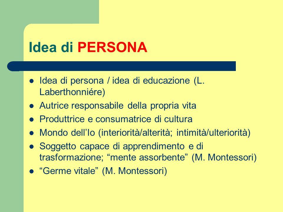 Idea di PERSONA Idea di persona / idea di educazione (L. Laberthonniére) Autrice responsabile della propria vita Produttrice e consumatrice di cultura