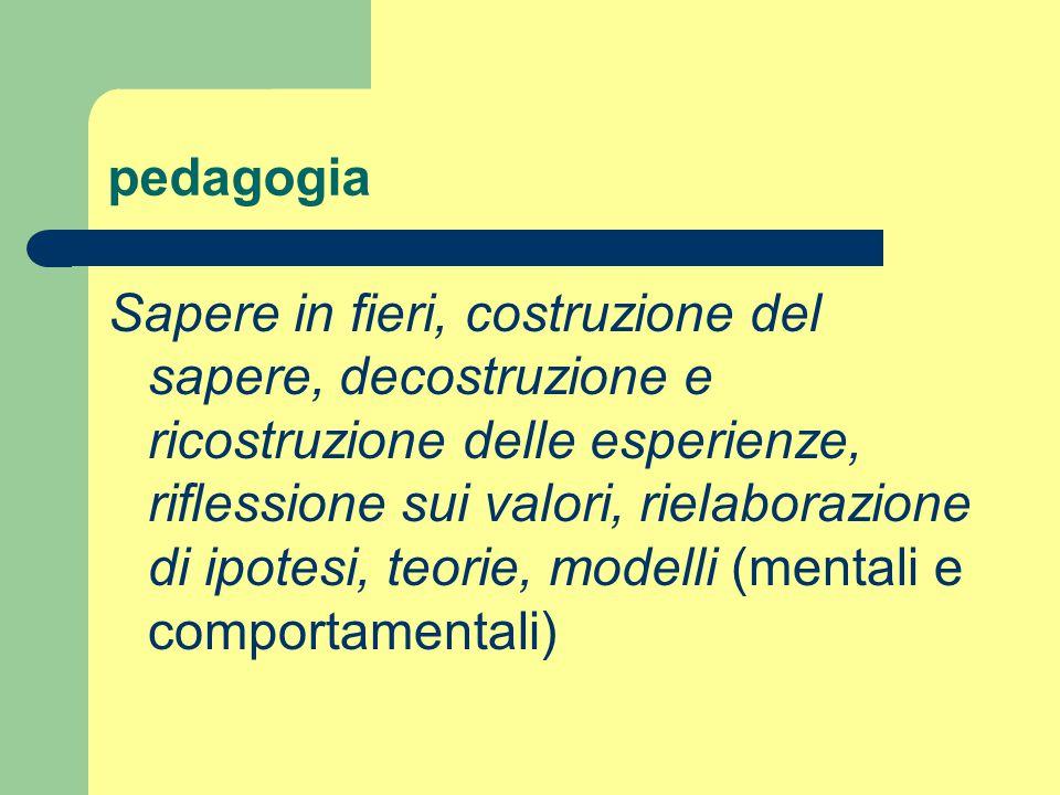 pedagogia Sapere in fieri, costruzione del sapere, decostruzione e ricostruzione delle esperienze, riflessione sui valori, rielaborazione di ipotesi,