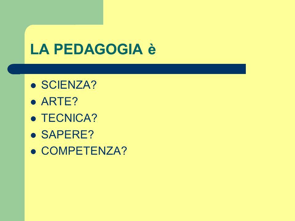Pedagogia come: 1.COMPLESSO DI TUTTA L'AZIONE E DI TUTTO IL PENSIERO EDUCATIVO E DIDATTICO 2.