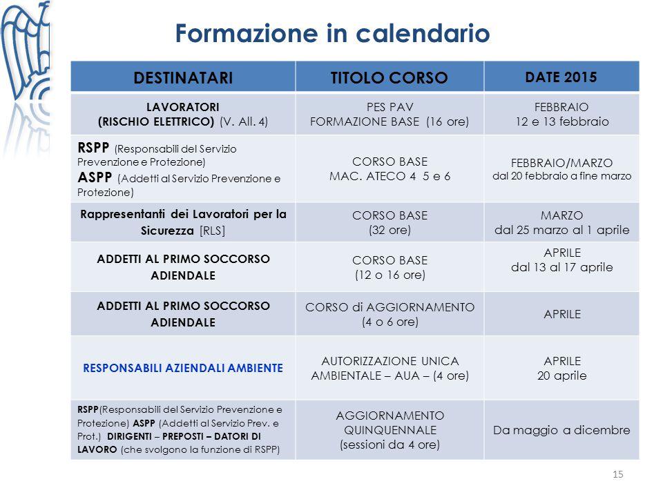 Formazione in calendario 15 DESTINATARITITOLO CORSO DATE 2015 LAVORATORI (RISCHIO ELETTRICO) (V. All. 4) PES PAV FORMAZIONE BASE (16 ore) FEBBRAIO 12