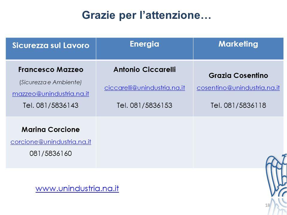 Grazie per l'attenzione… 18 Sicurezza sul Lavoro EnergiaMarketing Francesco Mazzeo (Sicurezza e Ambiente) mazzeo@unindustria.na.it Tel. 081/5836143 An