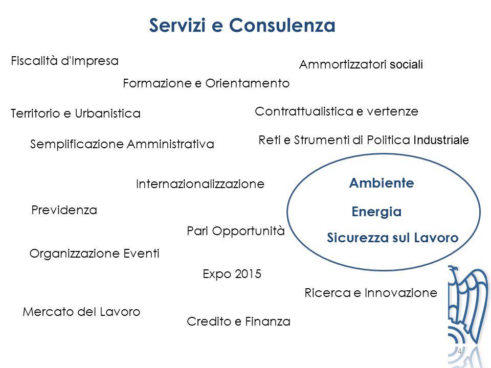 Servizi e Consulenza 4 Ammortizzatori sociali Ambiente Contrattualistica e vertenze Credito e Finanza Energia Expo 2015 Fiscalità d'Impresa Formazione