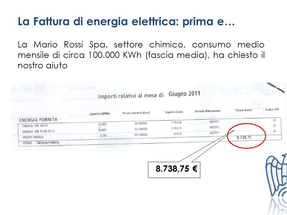 …dopo il nostro intervento L'azienda associata, grazie a noi, ha conseguito un risparmio mensile di € 943,49 sulla quota energia, ossia più di € 11.000 di risparmio annui.