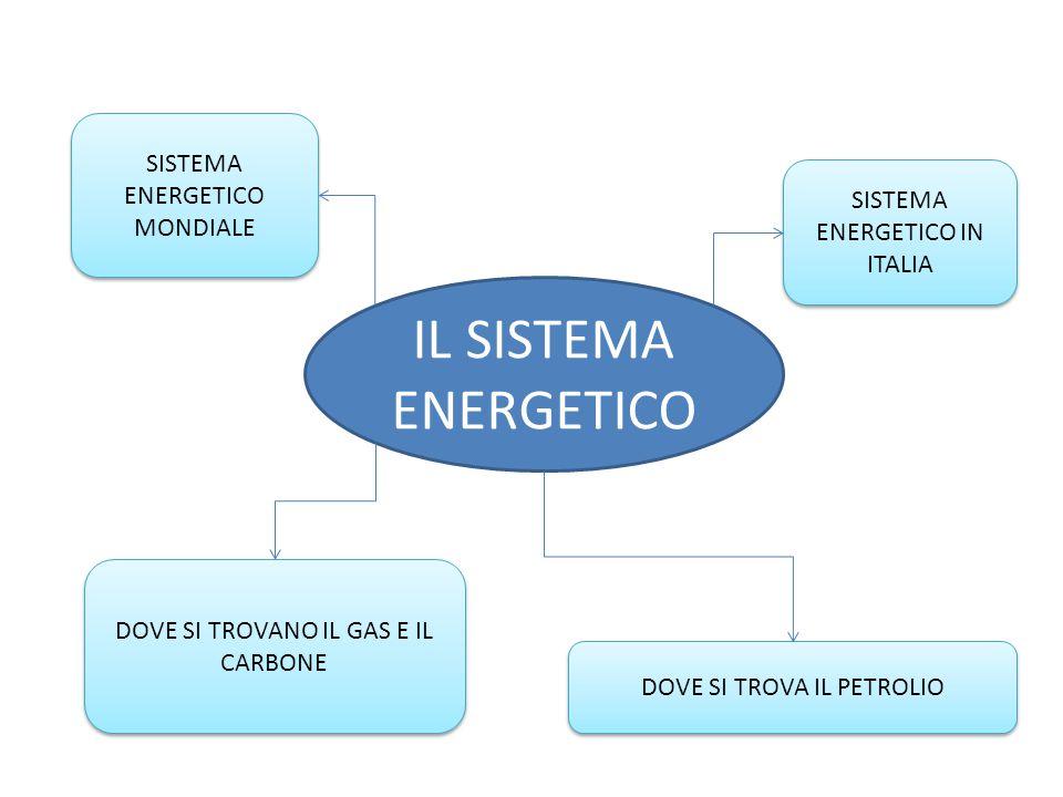 IL SISTEMA ENERGETICO SISTEMA ENERGETICO MONDIALE SISTEMA ENERGETICO IN ITALIA DOVE SI TROVA IL PETROLIO DOVE SI TROVANO IL GAS E IL CARBONE
