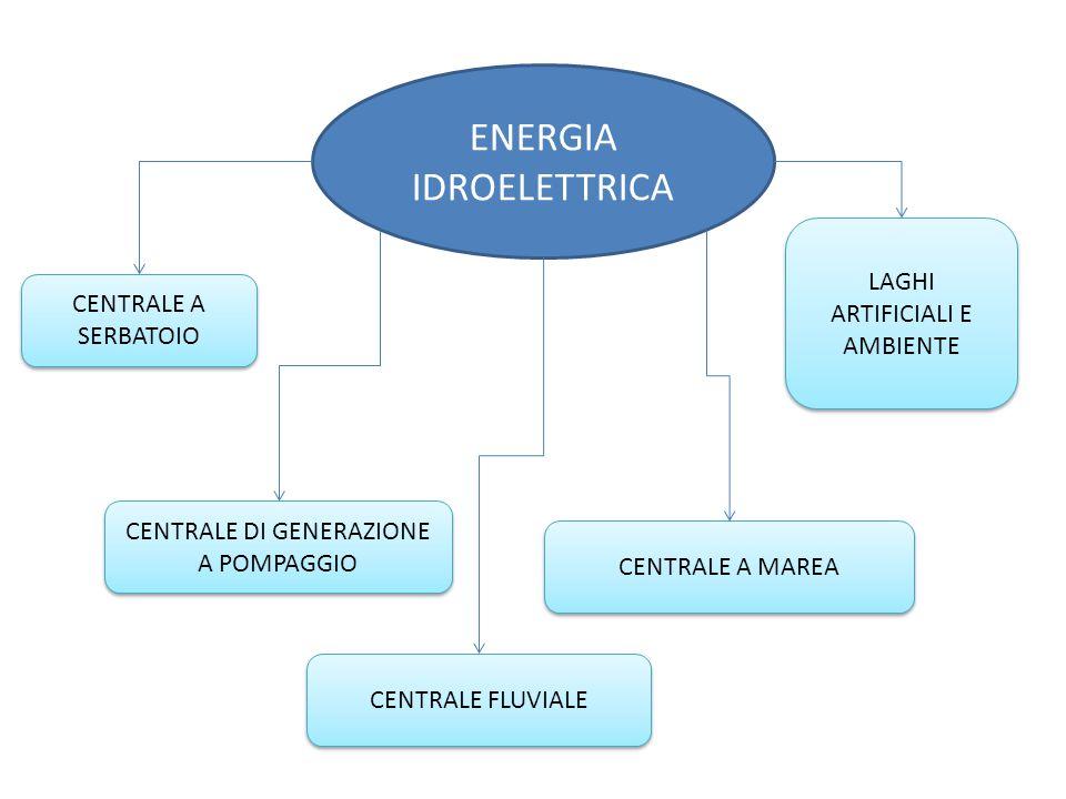 ENERGIA IDROELETTRICA CENTRALE FLUVIALE CENTRALE A MAREA CENTRALE A SERBATOIO CENTRALE DI GENERAZIONE A POMPAGGIO LAGHI ARTIFICIALI E AMBIENTE