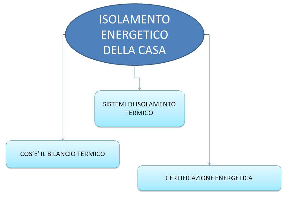 ISOLAMENTO ENERGETICO DELLA CASA CERTIFICAZIONE ENERGETICA SISTEMI DI ISOLAMENTO TERMICO COS'E' IL BILANCIO TERMICO
