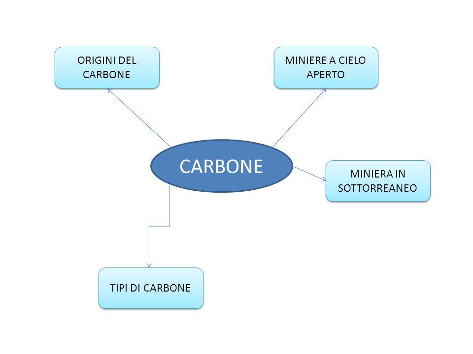 CARBONE ORIGINI DEL CARBONE TIPI DI CARBONE MINIERA IN SOTTORREANEO MINIERE A CIELO APERTO