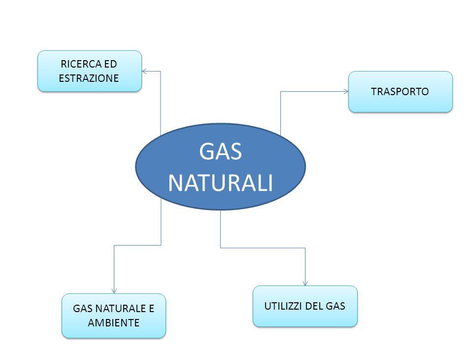 GAS NATURALI RICERCA ED ESTRAZIONE TRASPORTO UTILIZZI DEL GAS GAS NATURALE E AMBIENTE