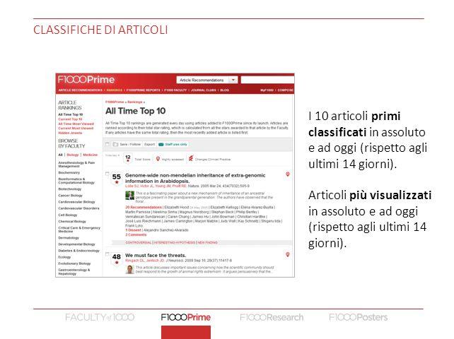 CLASSIFICHE DI ARTICOLI I 10 articoli primi classificati in assoluto e ad oggi (rispetto agli ultimi 14 giorni).