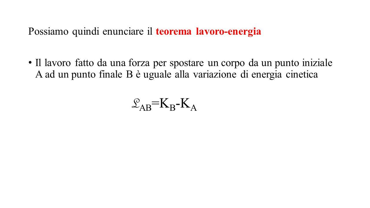 Possiamo quindi enunciare il teorema lavoro-energia Il lavoro fatto da una forza per spostare un corpo da un punto iniziale A ad un punto finale B è u