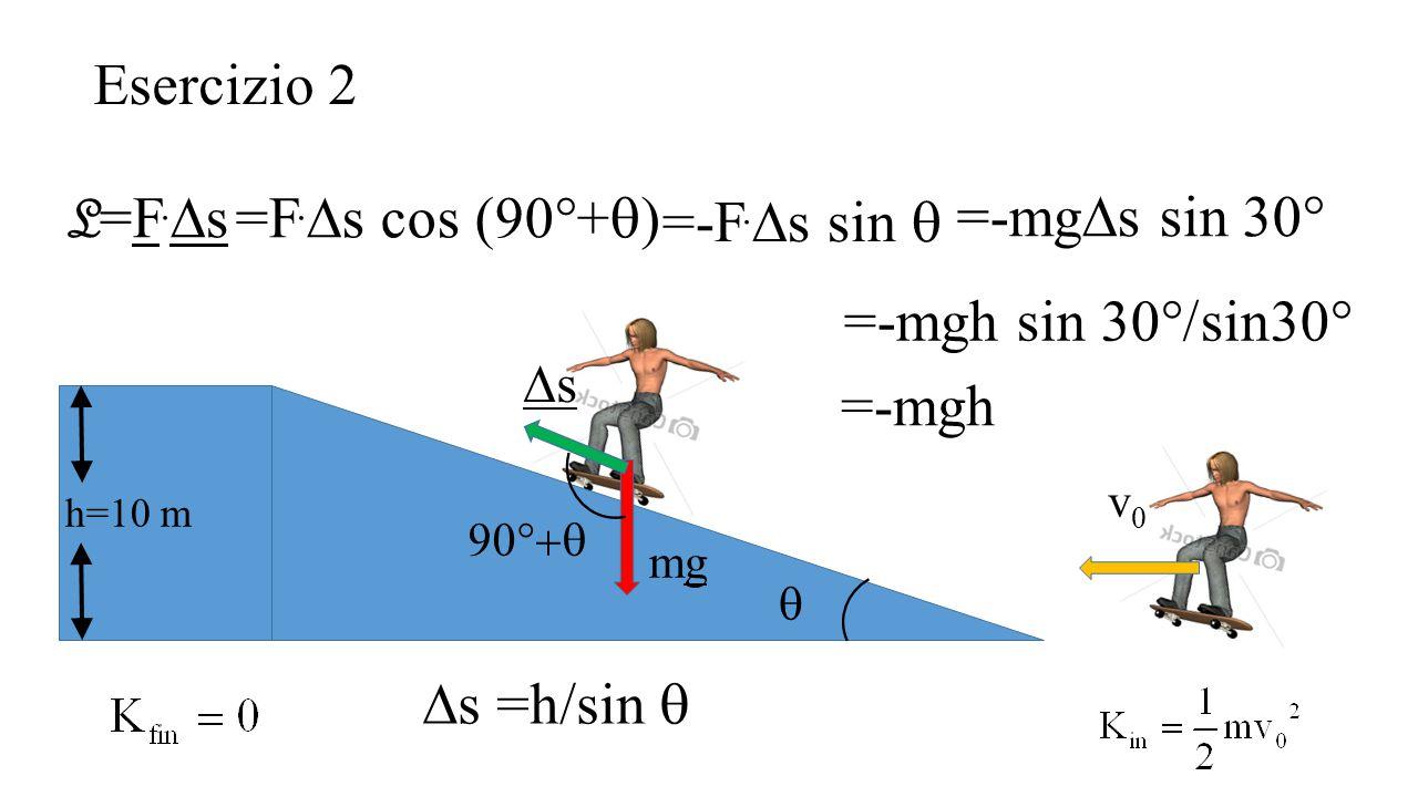 Esercizio 2 h=10 m v0v0 mgmg   L=F.sL=F.s ss =F.  s cos (90°+  =-mg  s sin  =-F.  s sin   s =h/sin  =-mgh sin  sin  =-mgh