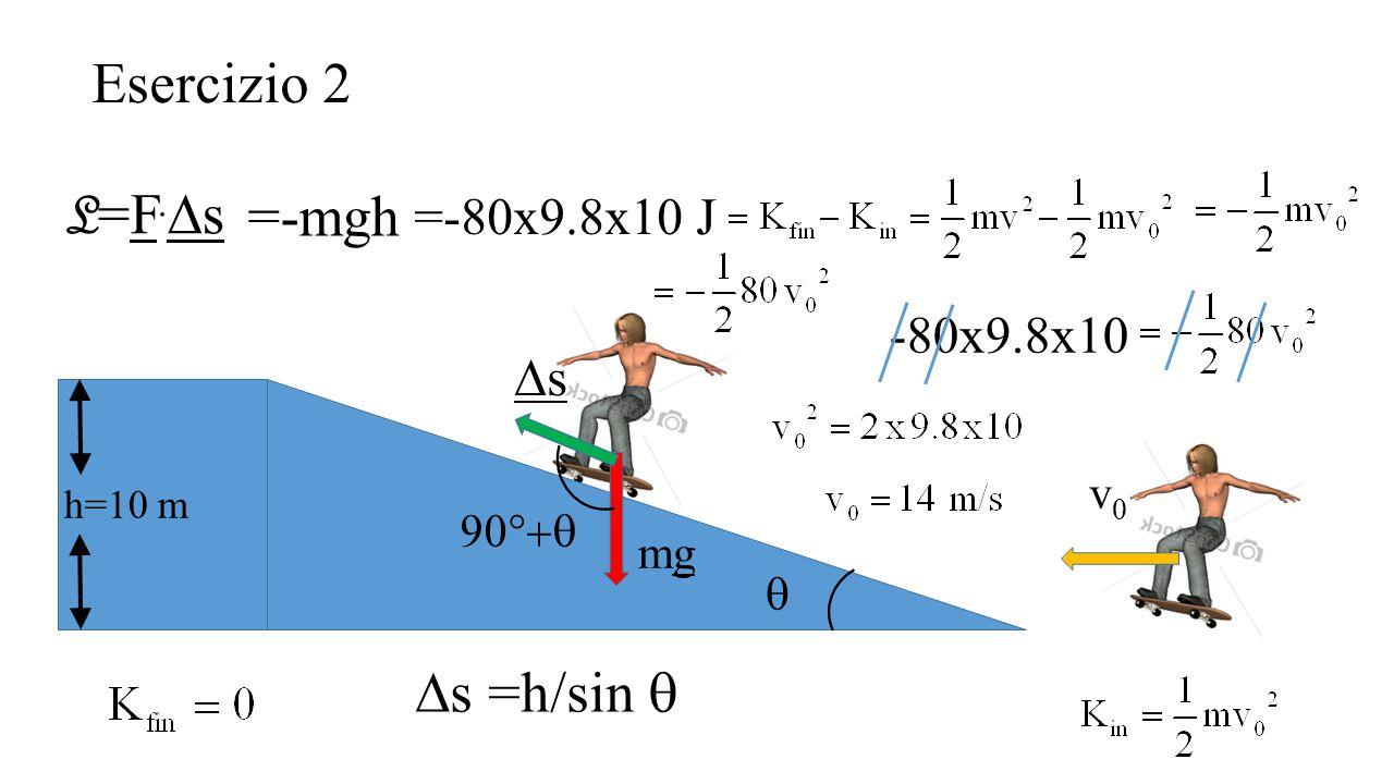 Esercizio 2 h=10 m v0v0 mgmg   L=F.sL=F.s ss  s =h/sin  =-mgh =-80x9.8x10 J -80x9.8x10