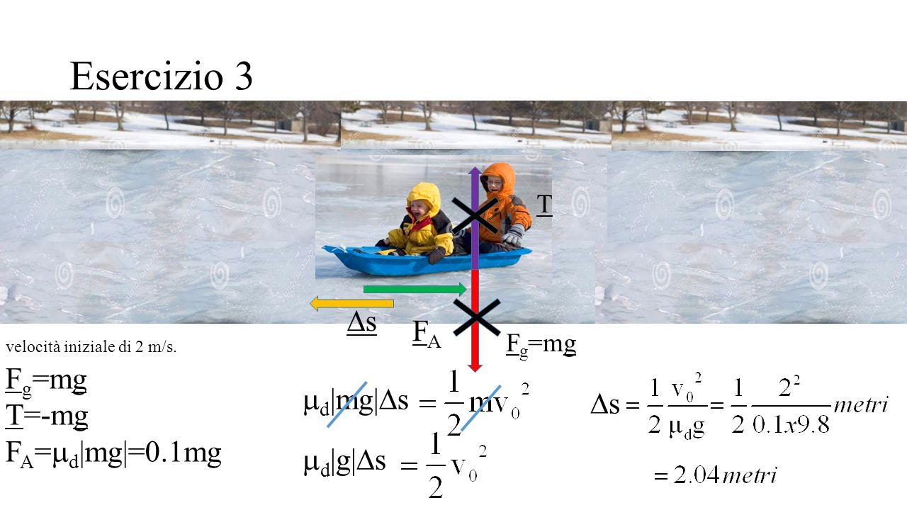 Esercizio 3 F g =mg T=-mg F A =  d |mg|=0.1mg F g =mg T FAFA ss velocità iniziale di 2 m/s.  d |mg|  s  d |g|  s ss