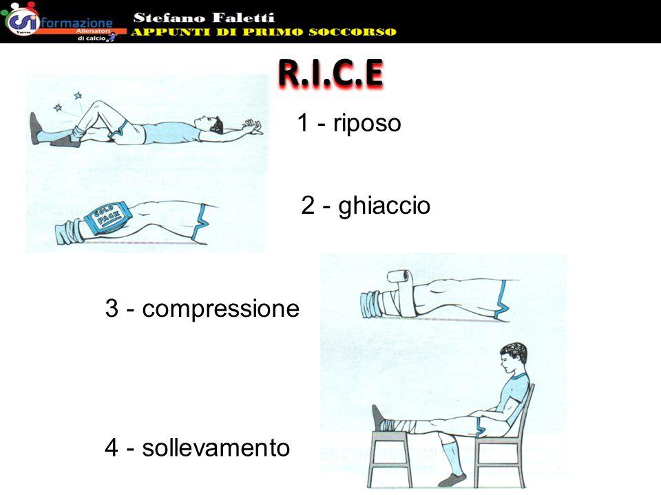 R.I.C.ER.I.C.E 1 - riposo 2 - ghiaccio 3 - compressione 4 - sollevamento