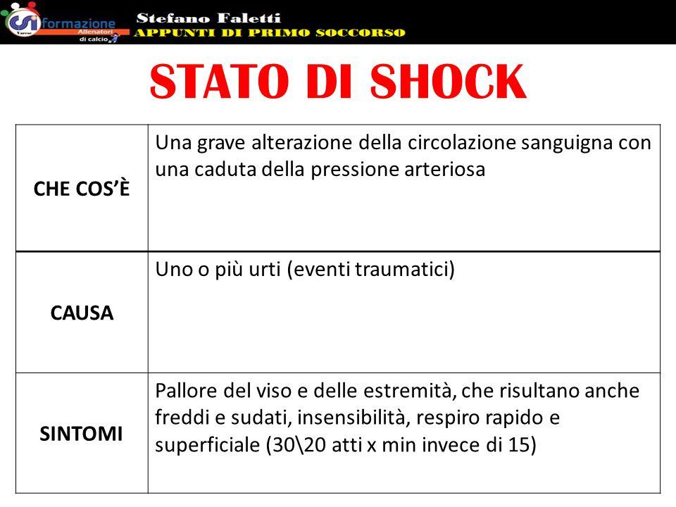 STATO DI SHOCK CHE COS'È Una grave alterazione della circolazione sanguigna con una caduta della pressione arteriosa CAUSA Uno o più urti (eventi trau